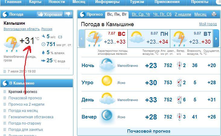 Погода в саракташе на 3 дня
